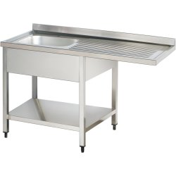 Sink Units For Dishwashers