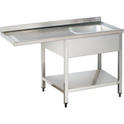 Dishwasher Tables